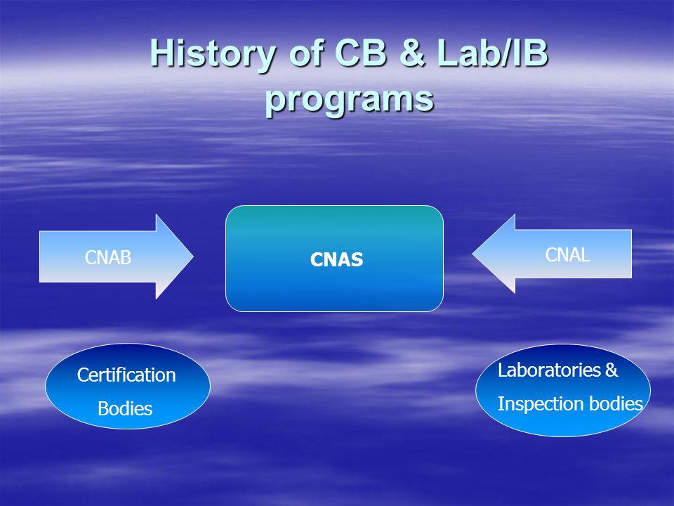 History of CB & Lab/IB programs