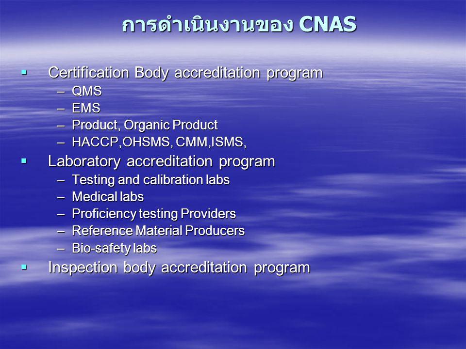 การดำเนินงานของ CNAS Certification Body accreditation program