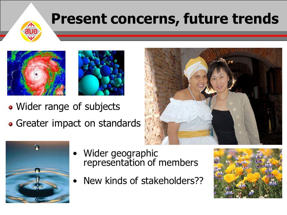 Present concerns, future trends