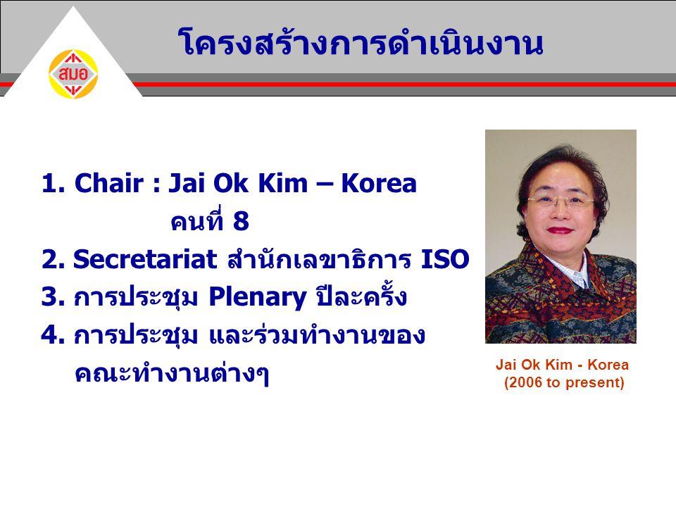 โครงสร้างการดำเนินงาน Jai Ok Kim - Korea (2006 to present)