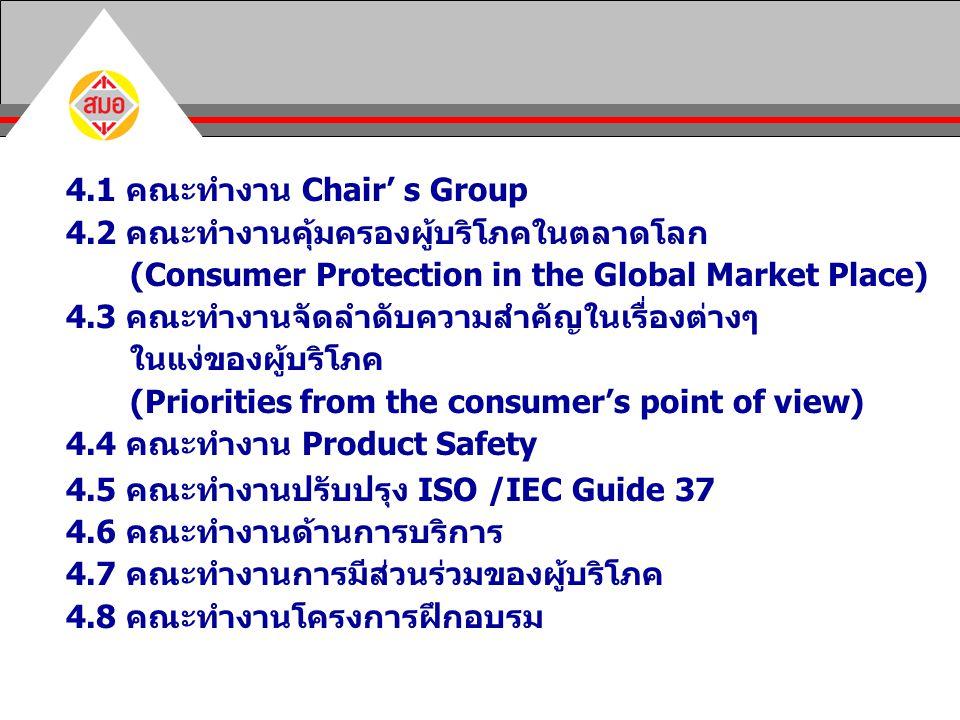 4.1 คณะทำงาน Chair' s Group