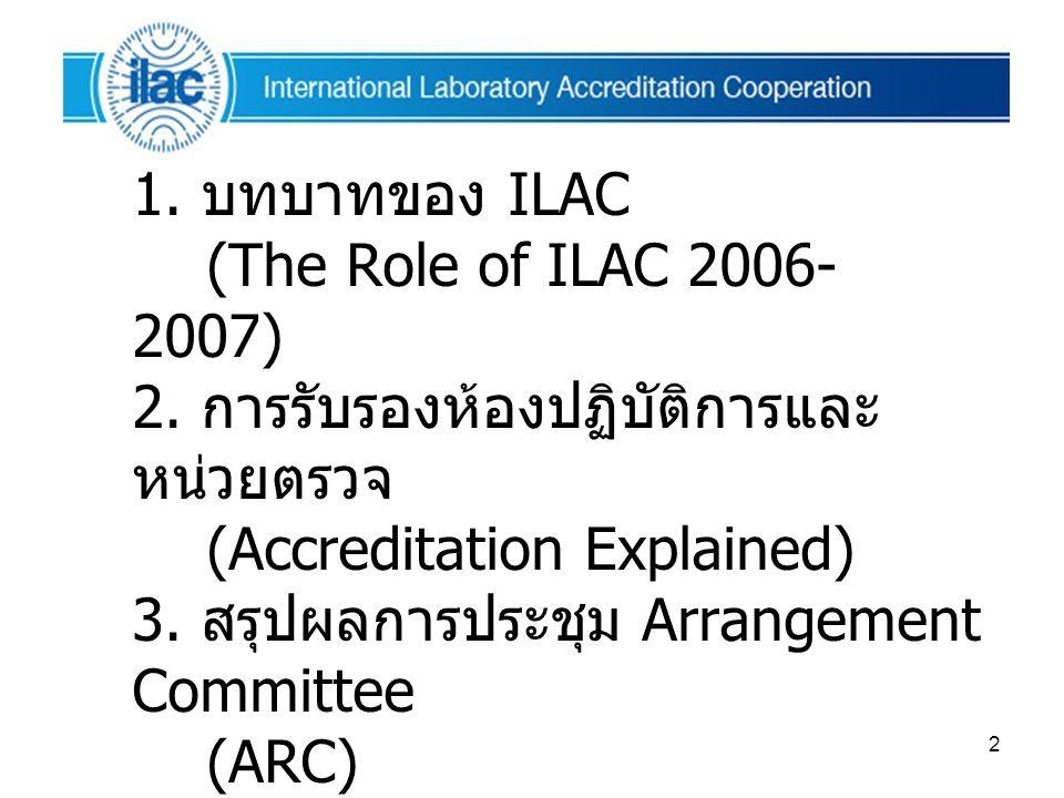 หัวข้อการนำเสนอ 1. บทบาทของ ILAC (The Role of ILAC 2006-2007) 2