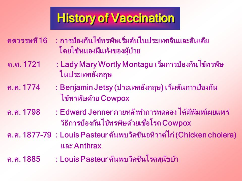 History of Vaccination