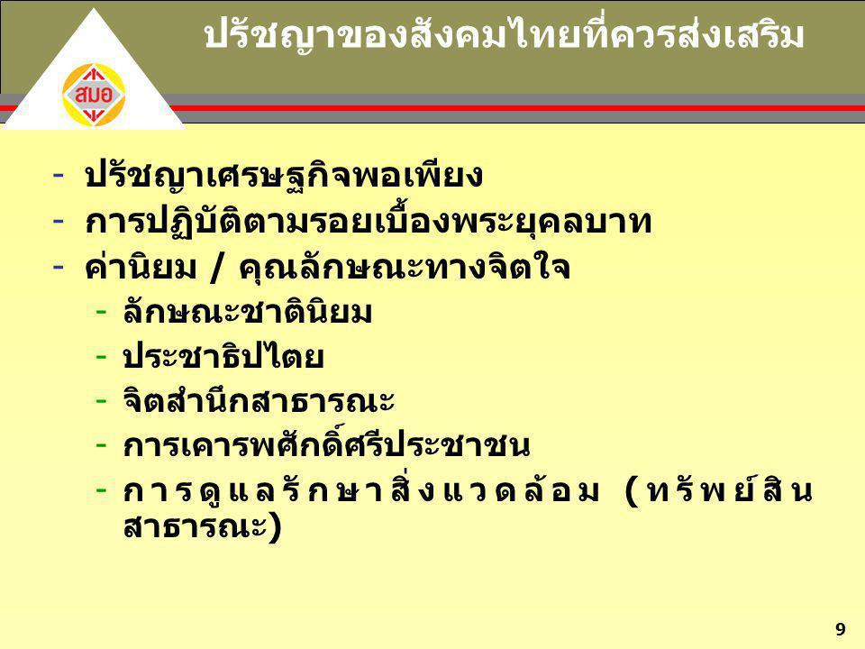ปรัชญาของสังคมไทยที่ควรส่งเสริม