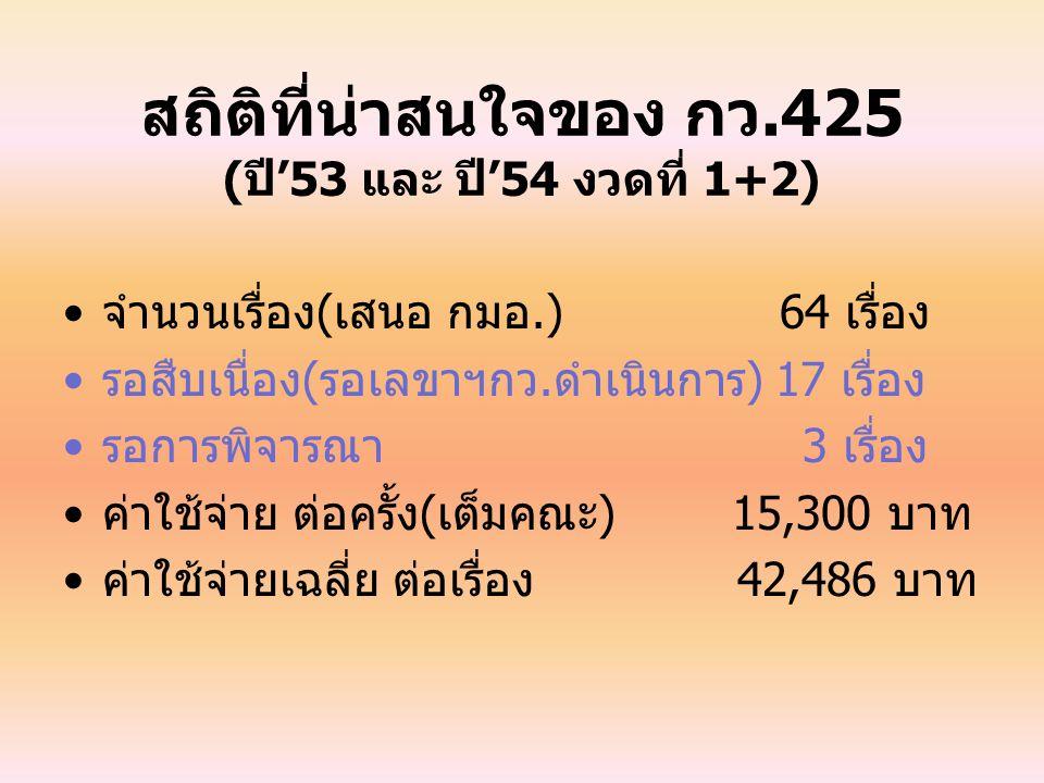 สถิติที่น่าสนใจของ กว.425 (ปี'53 และ ปี'54 งวดที่ 1+2)