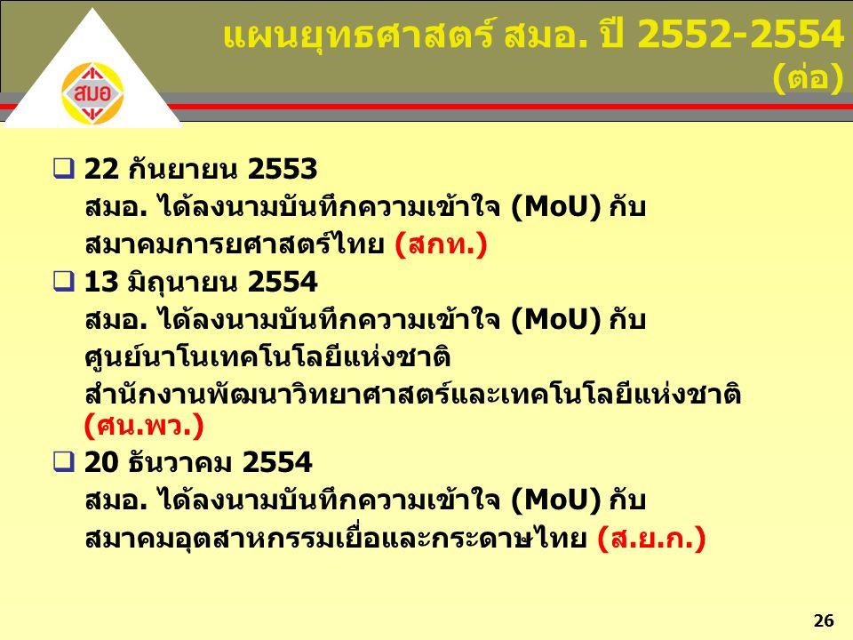 แผนยุทธศาสตร์ สมอ. ปี 2552-2554 (ต่อ)