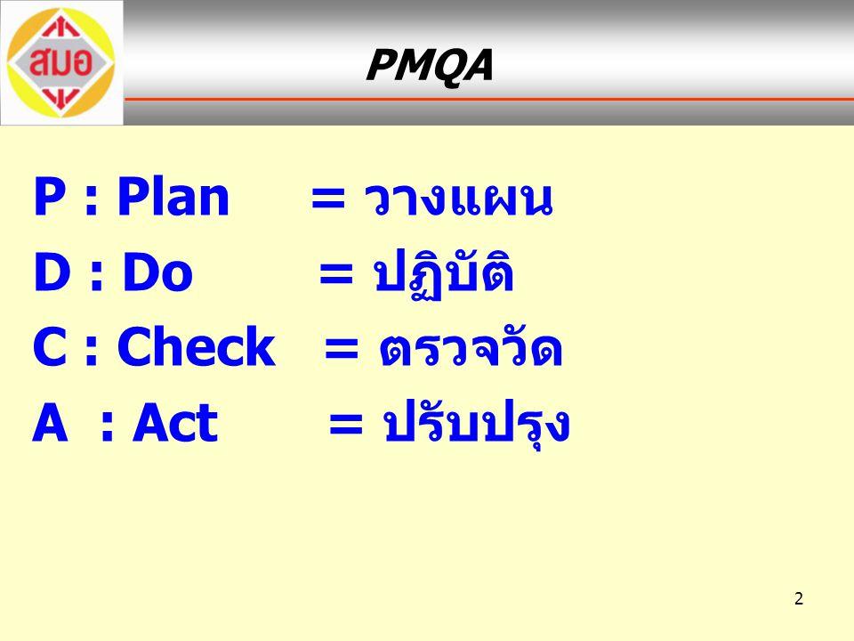 P : Plan = วางแผน D : Do = ปฏิบัติ C : Check = ตรวจวัด
