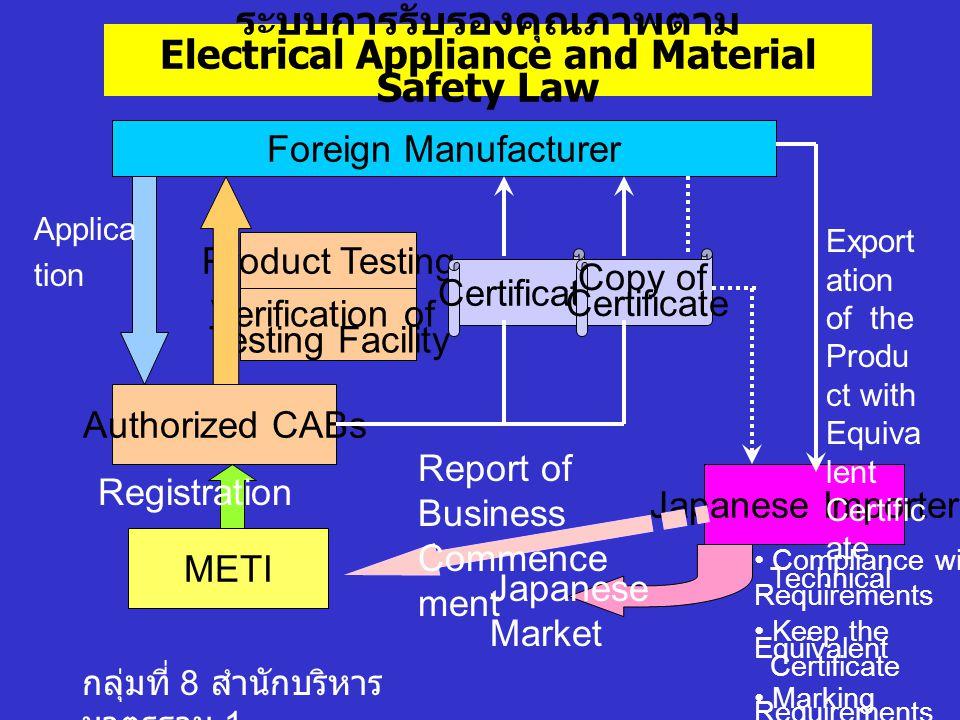 ระบบการรับรองคุณภาพตาม Electrical Appliance and Material Safety Law