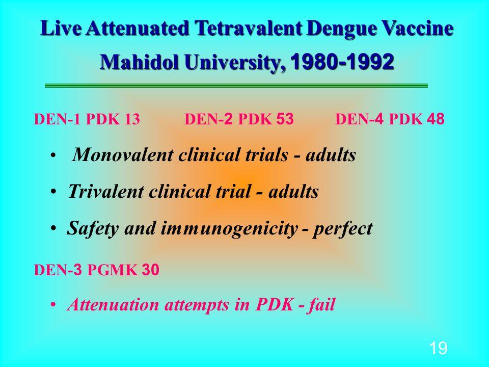 Live Attenuated Tetravalent Dengue Vaccine