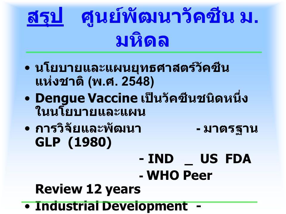 สรุป ศูนย์พัฒนาวัคซีน ม.มหิดล