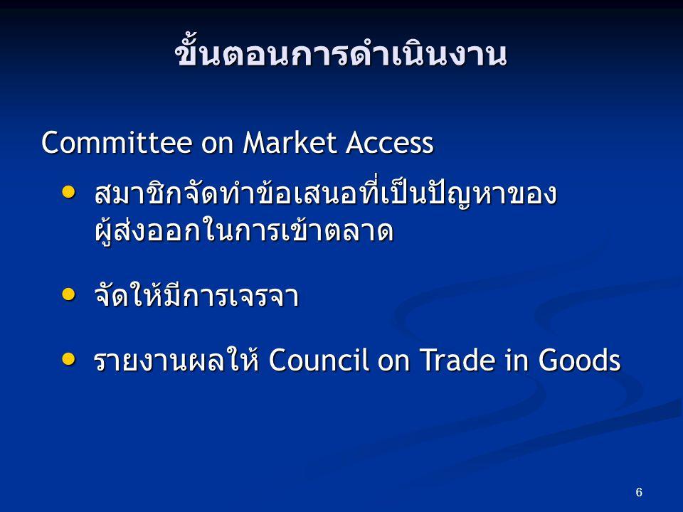 ขั้นตอนการดำเนินงาน Committee on Market Access