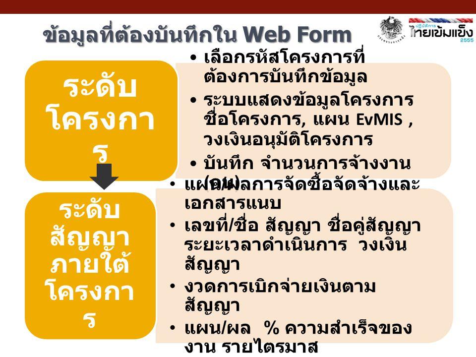 ข้อมูลที่ต้องบันทึกใน Web Form