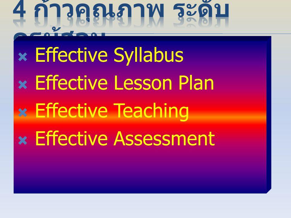 4 ก้าวคุณภาพ ระดับครูผู้สอน
