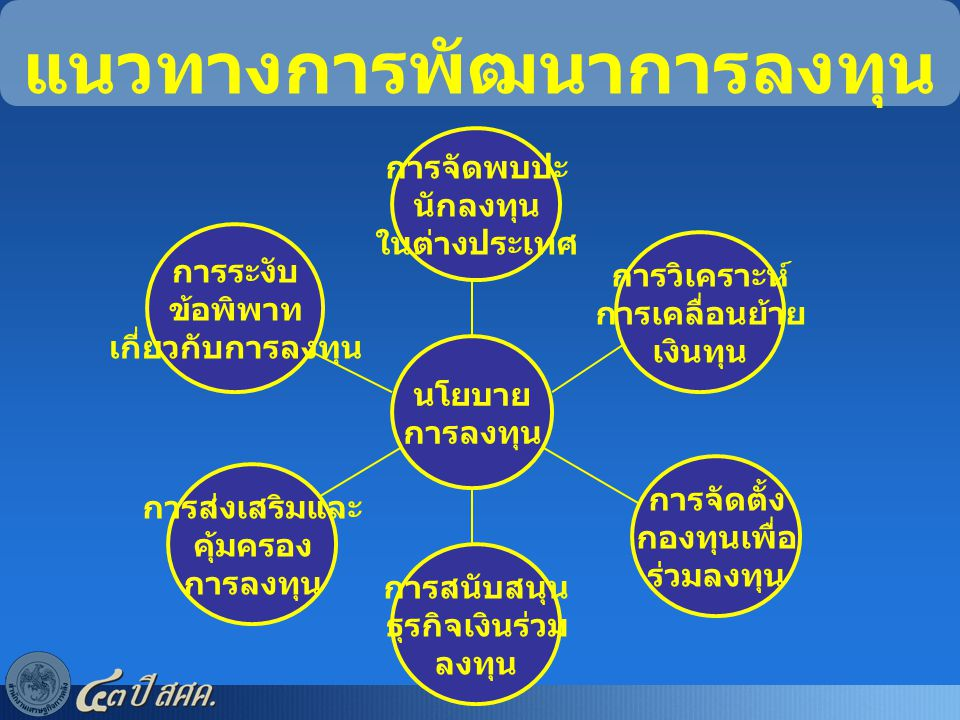 แนวทางการพัฒนาการลงทุน