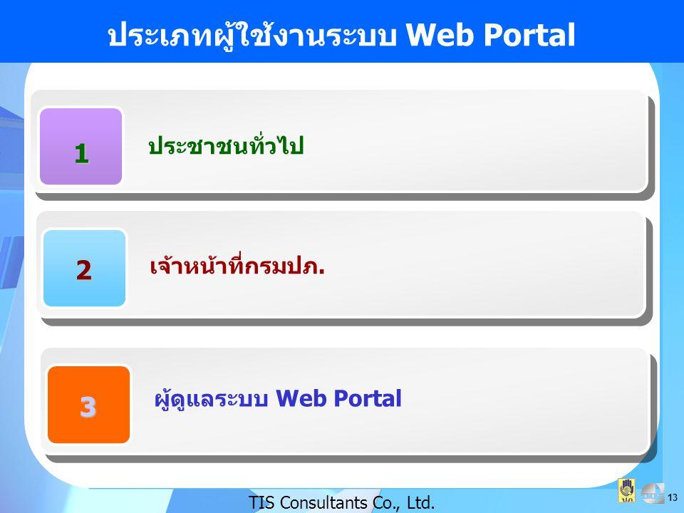 ประเภทผู้ใช้งานระบบ Web Portal