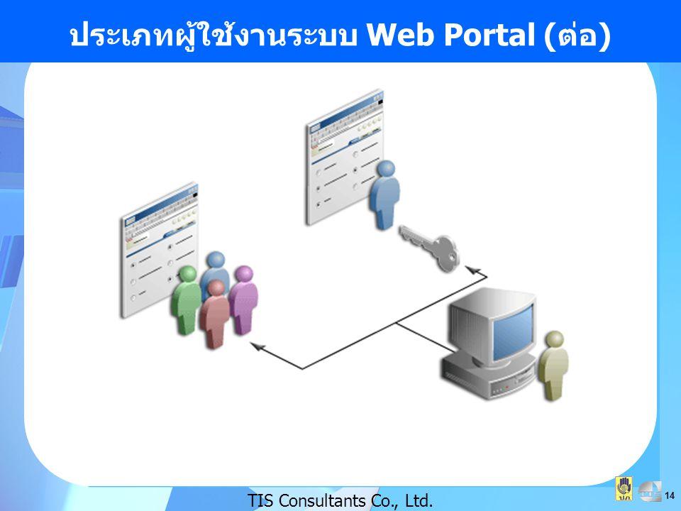 ประเภทผู้ใช้งานระบบ Web Portal (ต่อ)