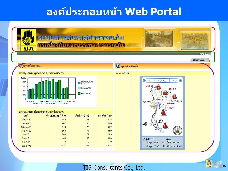 องค์ประกอบหน้า Web Portal