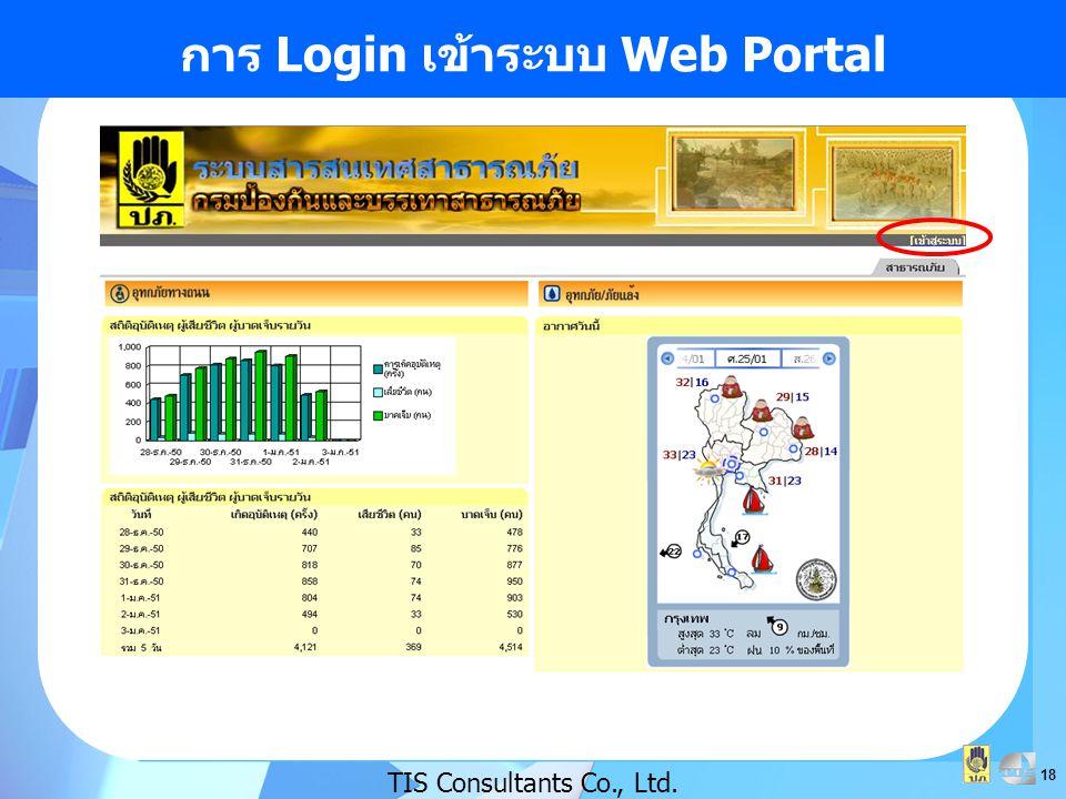 การ Login เข้าระบบ Web Portal