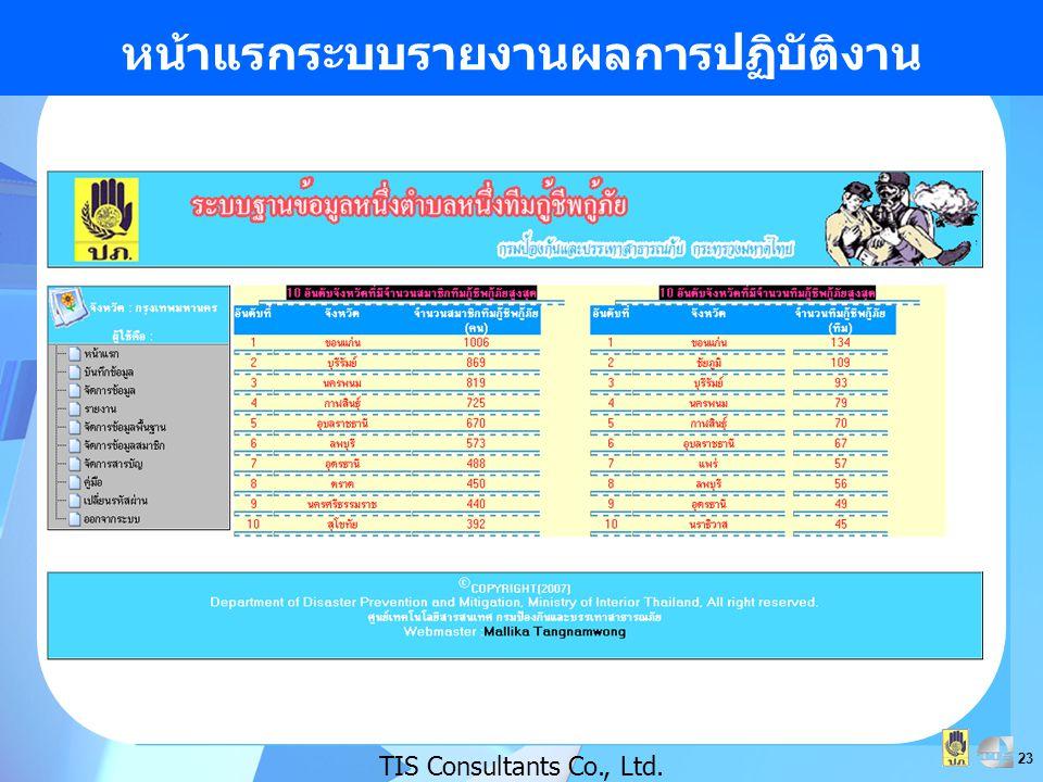 หน้าแรกระบบรายงานผลการปฏิบัติงาน