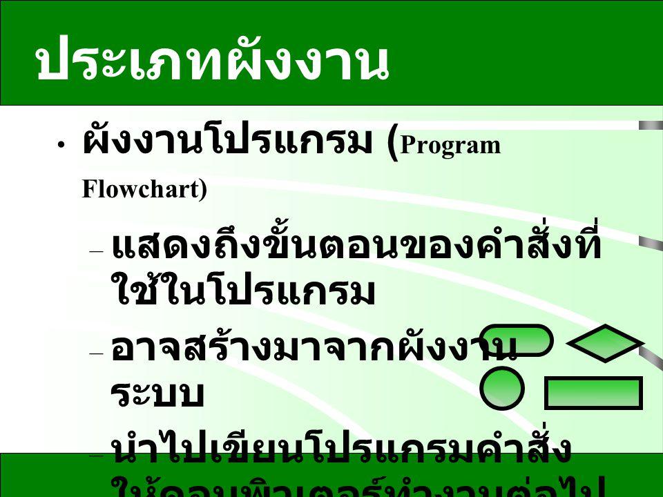 ประเภทผังงาน ผังงานโปรแกรม (Program Flowchart)