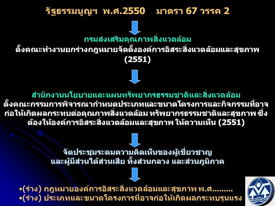 รัฐธรรมนูญฯ พ.ศ.2550 มาตรา 67 วรรค 2