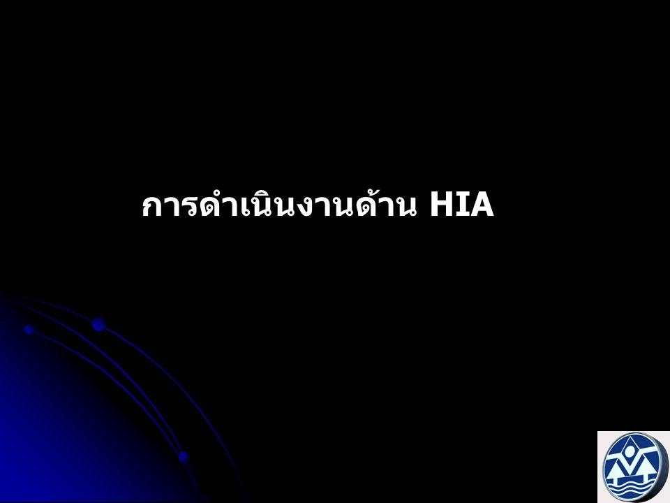การดำเนินงานด้าน HIA