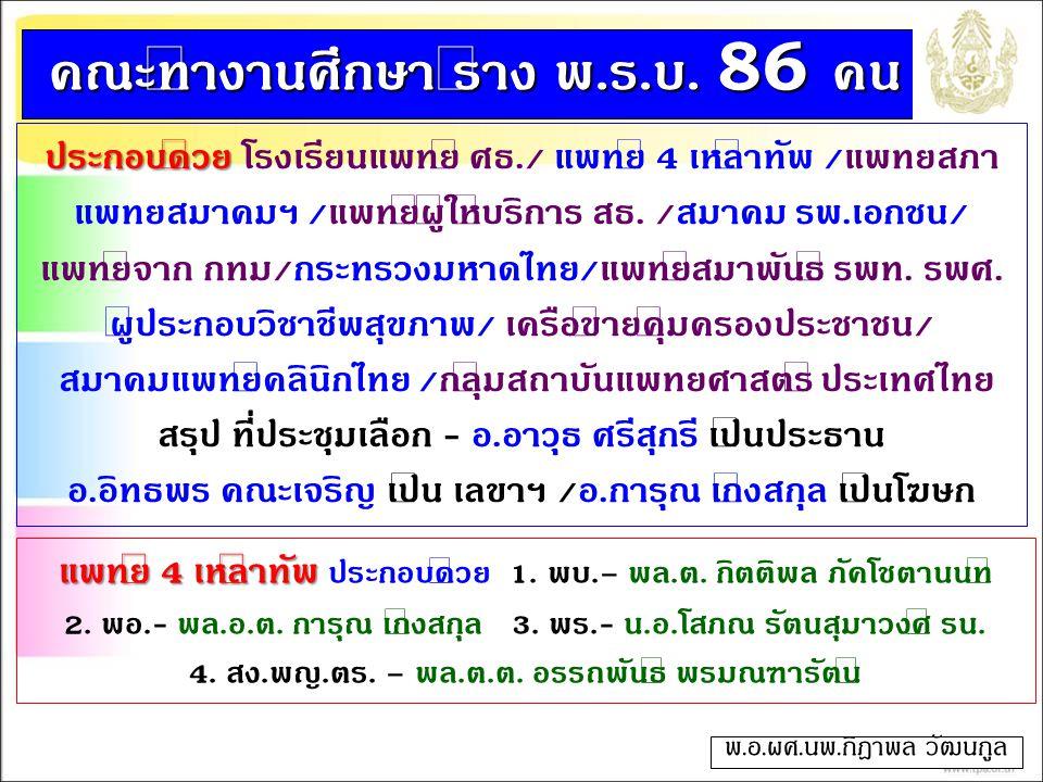 คณะทำงานศึกษา ร่าง พ.ร.บ. 86 คน