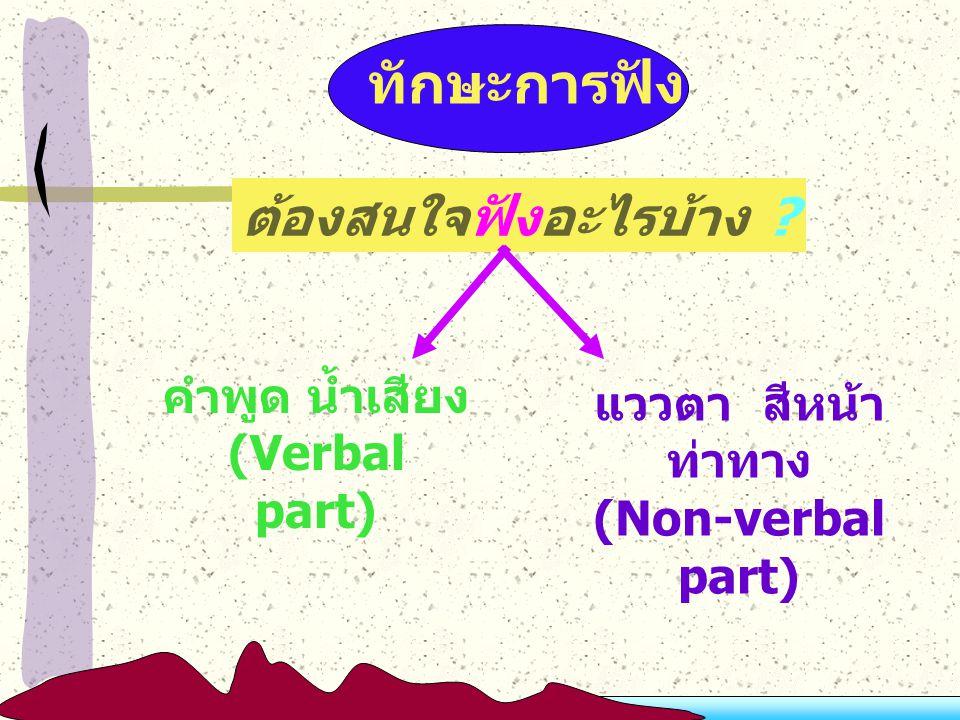 คำพูด น้ำเสียง (Verbal part) แววตา สีหน้า ท่าทาง (Non-verbal part)
