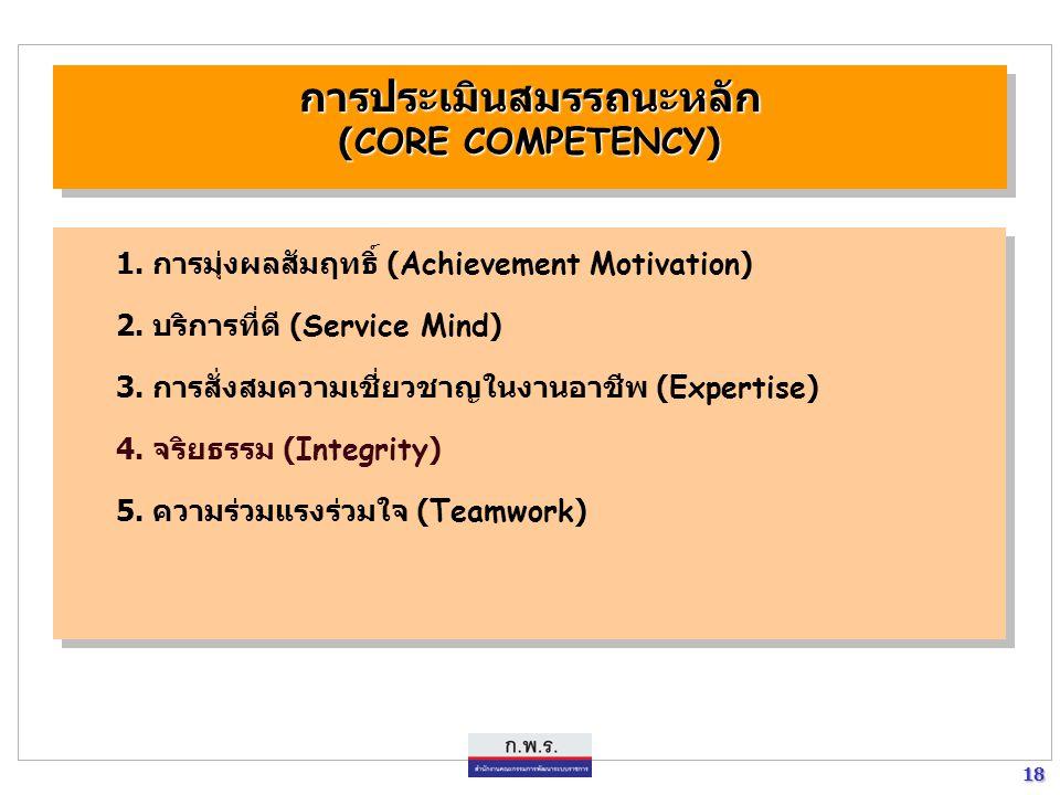 การประเมินสมรรถนะหลัก (CORE COMPETENCY)