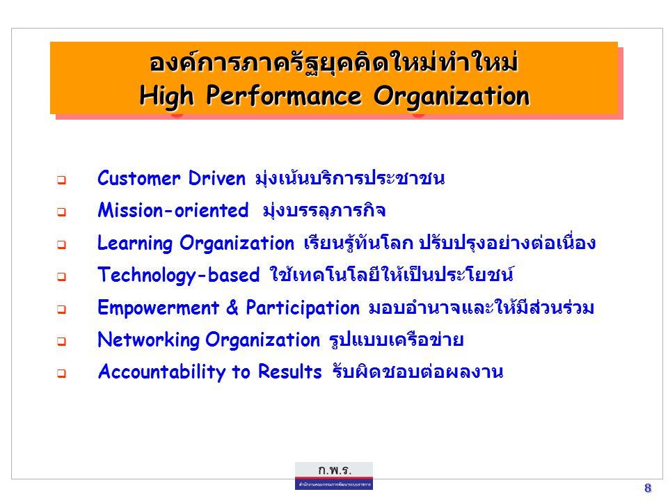 องค์การภาครัฐยุคคิดใหม่ทำใหม่ High Performance Organization