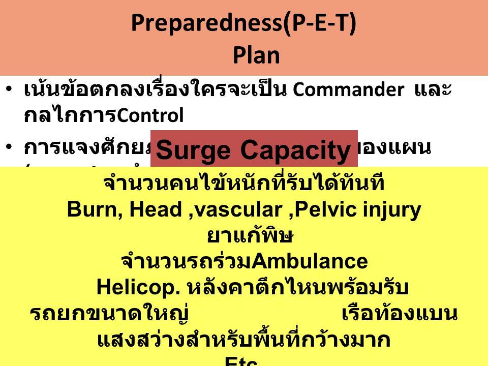 Preparedness(P-E-T) Plan