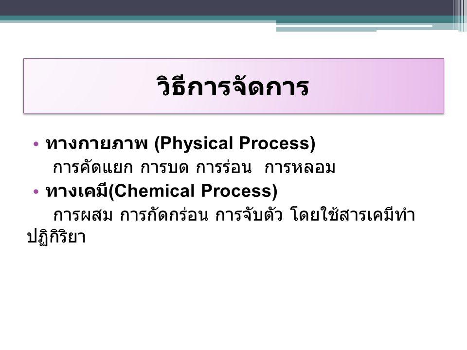 วิธีการจัดการ ทางกายภาพ (Physical Process)