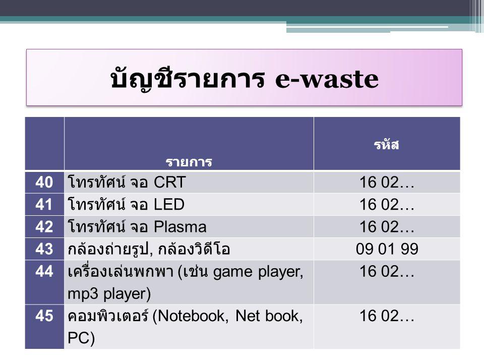 บัญชีรายการ e-waste 40 โทรทัศน์ จอ CRT 16 02… 41 โทรทัศน์ จอ LED 42