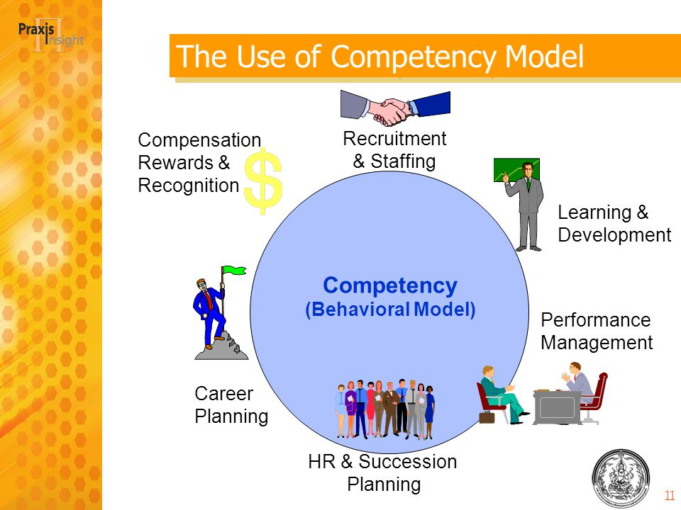 The Use of Competency Model