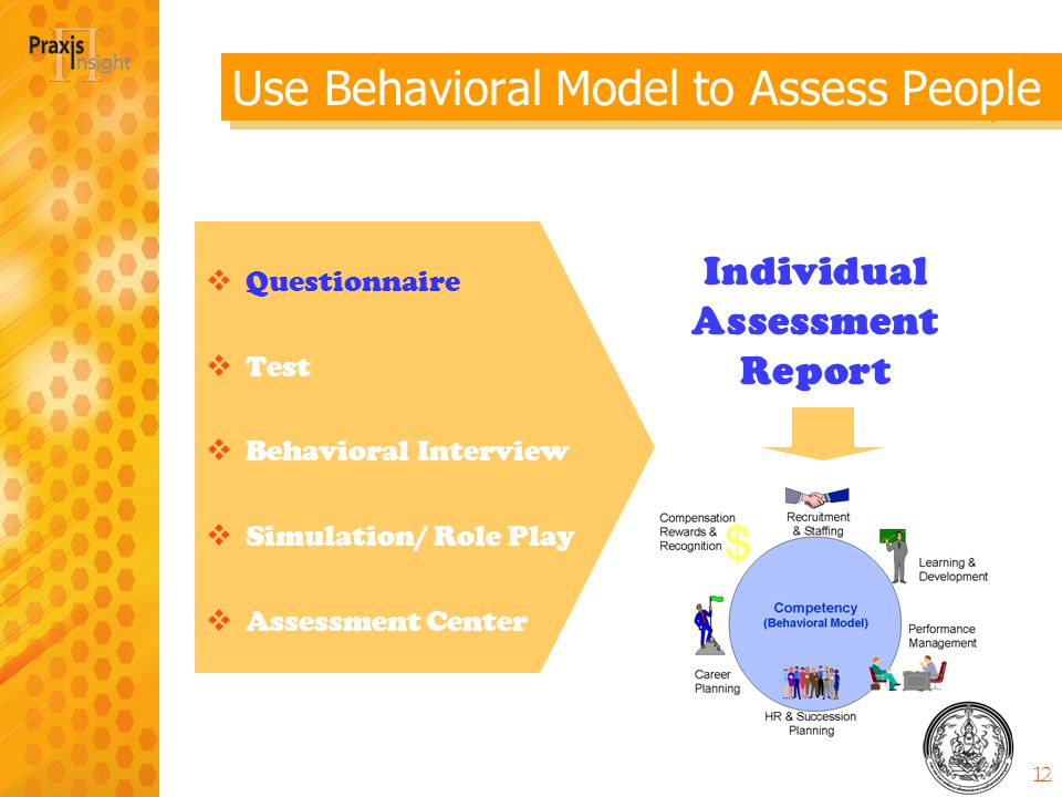Use Behavioral Model to Assess People