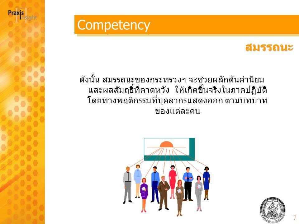 Competency สมรรถนะ.