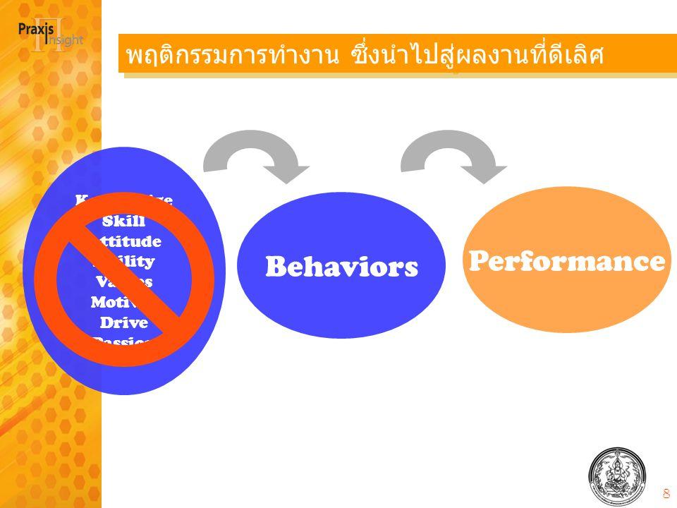 พฤติกรรมการทำงาน ซึ่งนำไปสู่ผลงานที่ดีเลิศ