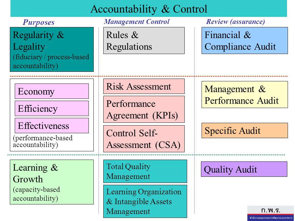 Accountability & Control