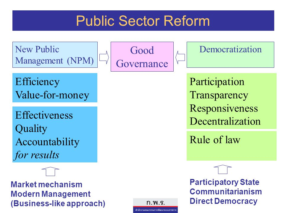 Public Sector Reform Good Governance Efficiency Value-for-money