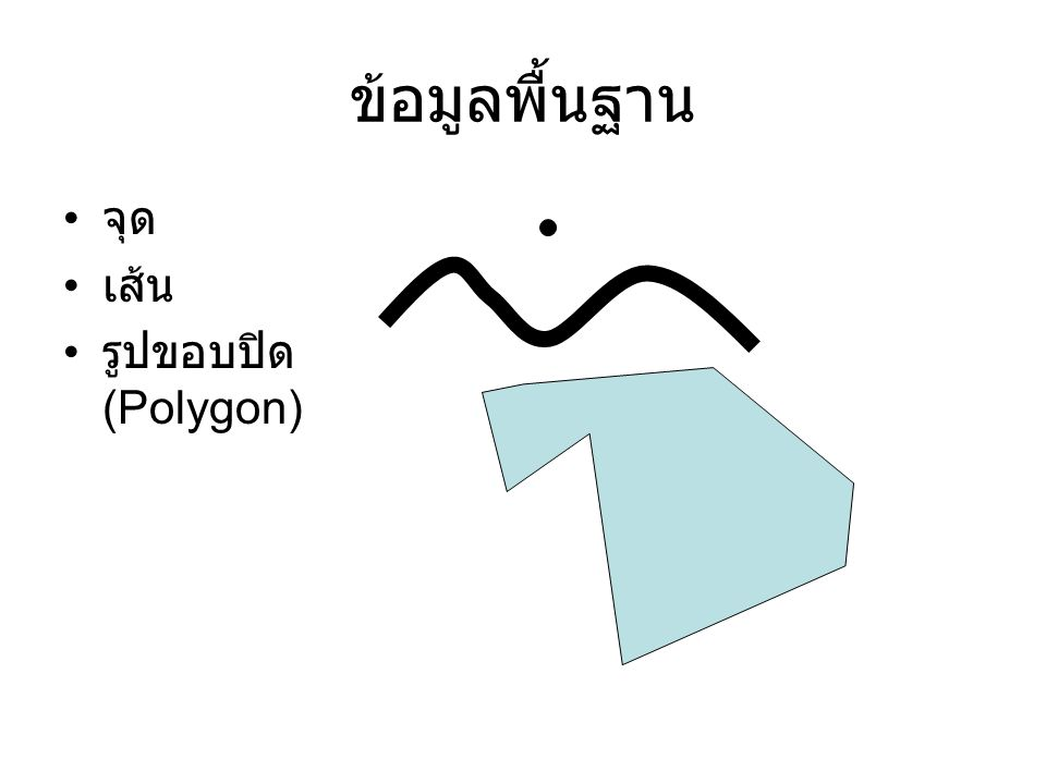 ข้อมูลพื้นฐาน จุด เส้น รูปขอบปิด (Polygon)