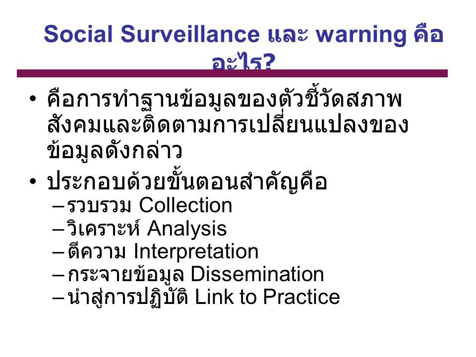 Social Surveillance และ warning คืออะไร