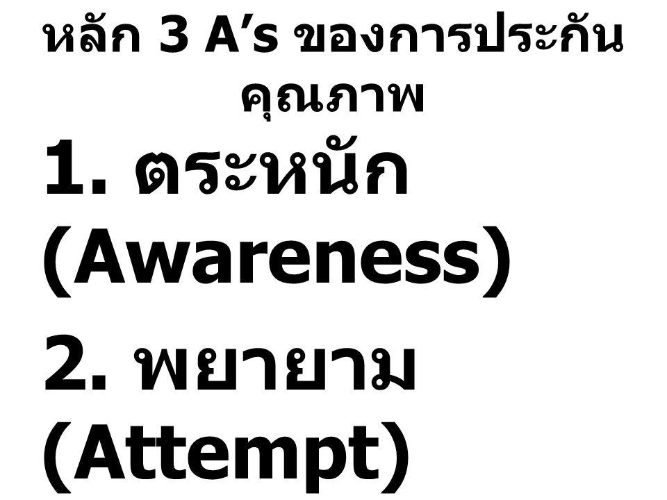 หลัก 3 A's ของการประกันคุณภาพ