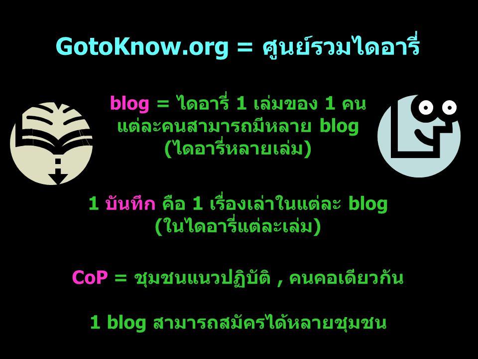 GotoKnow.org = ศูนย์รวมไดอารี่