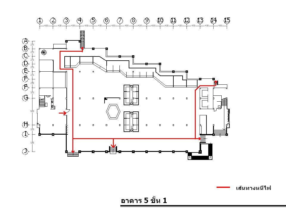เส้นทางหนีไฟ อาคาร 5 ชั้น 1