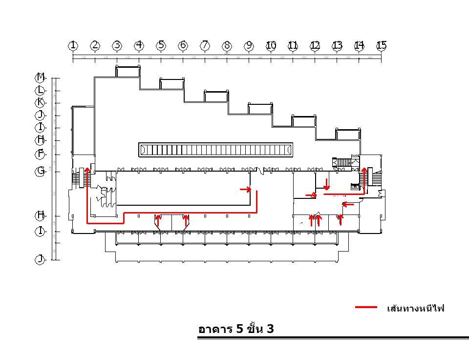 เส้นทางหนีไฟ อาคาร 5 ชั้น 3