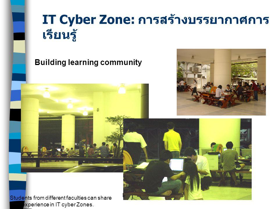 IT Cyber Zone: การสร้างบรรยากาศการเรียนรู้