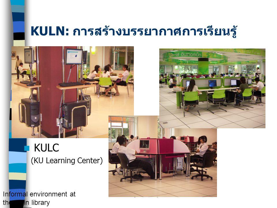 KULN: การสร้างบรรยากาศการเรียนรู้