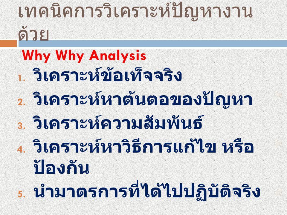 เทคนิคการวิเคราะห์ปัญหางานด้วย Why Why Analysis