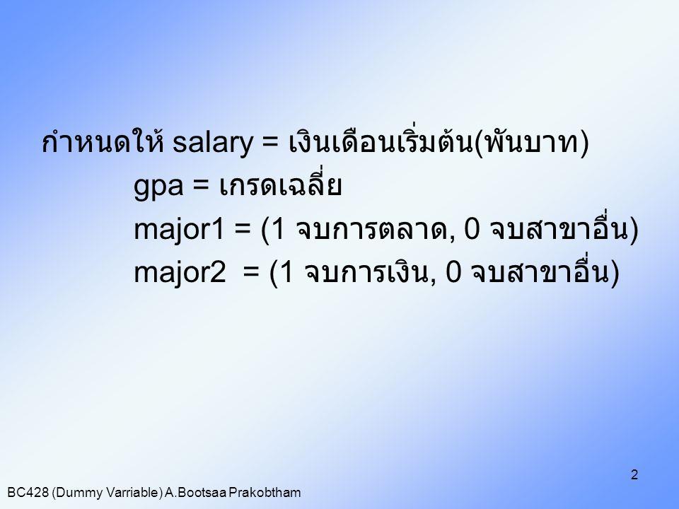 กำหนดให้ salary = เงินเดือนเริ่มต้น(พันบาท) gpa = เกรดเฉลี่ย