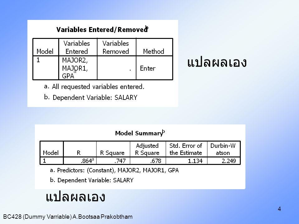 แปลผลเอง แปลผลเอง BC428 (Dummy Varriable) A.Bootsaa Prakobtham